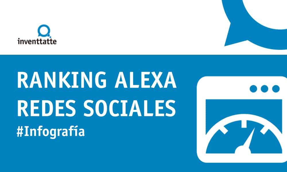 Infografía: Ranking de Alexa de Redes Sociales