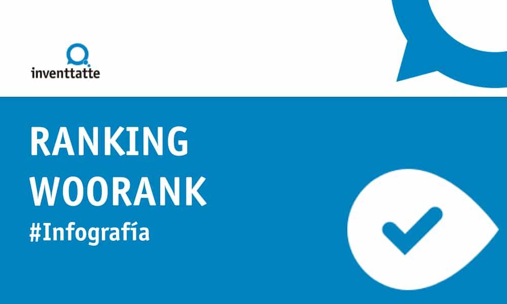 Infografía: Ranking Woorank entre diferentes webs